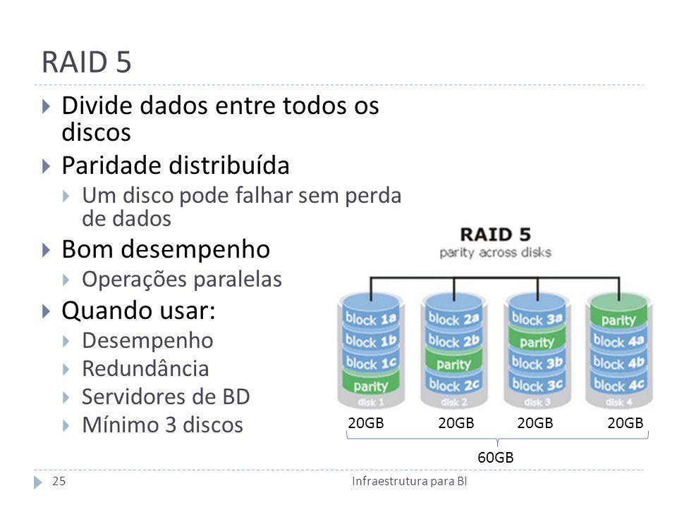 RAID 5 Divide dados entre todos os discos Paridade distribuída