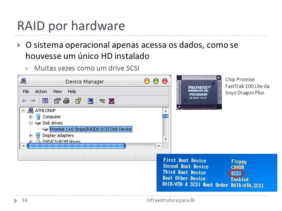 RAID por hardware O sistema operacional apenas acessa os dados, como se houvesse um único HD instalado.