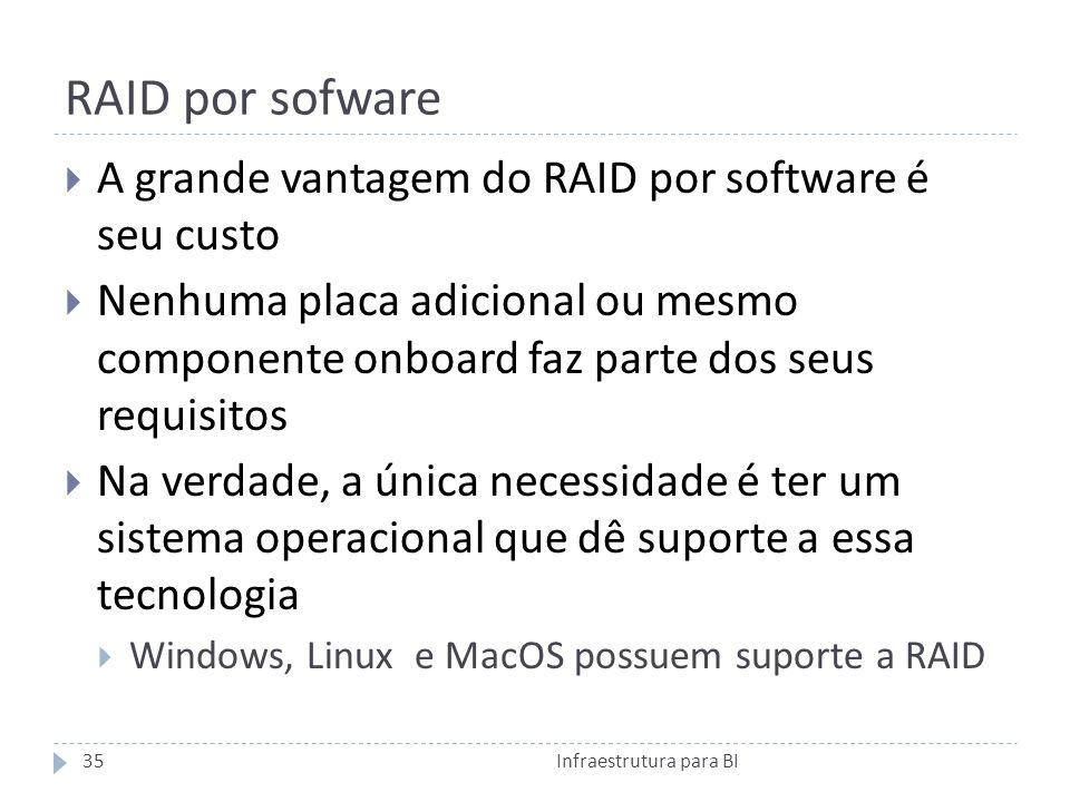 RAID por sofware A grande vantagem do RAID por software é seu custo