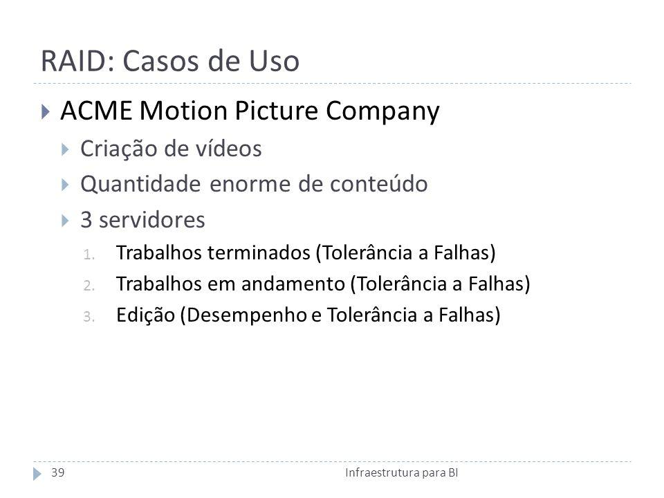 RAID: Casos de Uso ACME Motion Picture Company Criação de vídeos