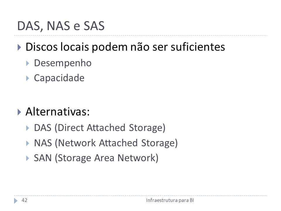 DAS, NAS e SAS Discos locais podem não ser suficientes Alternativas:
