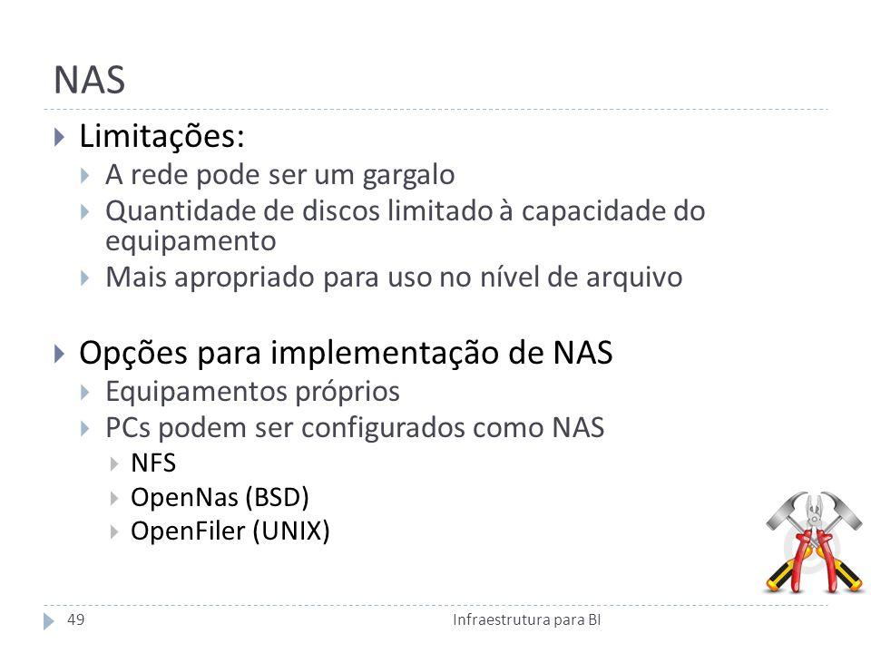NAS Limitações: Opções para implementação de NAS