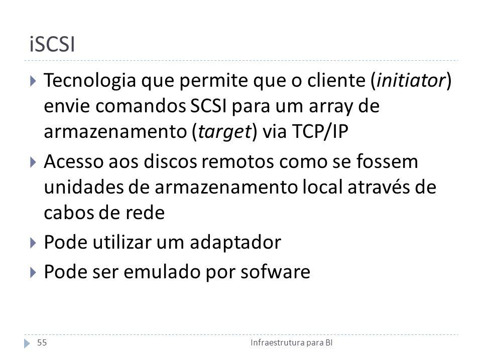 iSCSI Tecnologia que permite que o cliente (initiator) envie comandos SCSI para um array de armazenamento (target) via TCP/IP.