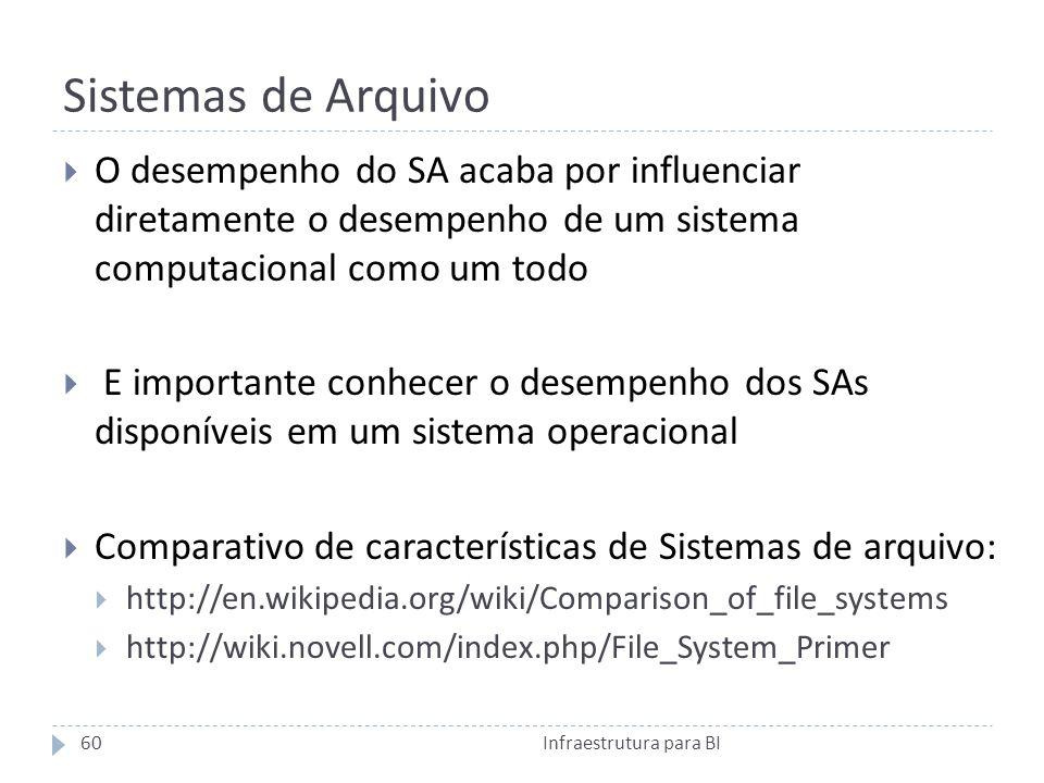 Sistemas de Arquivo O desempenho do SA acaba por influenciar diretamente o desempenho de um sistema computacional como um todo.