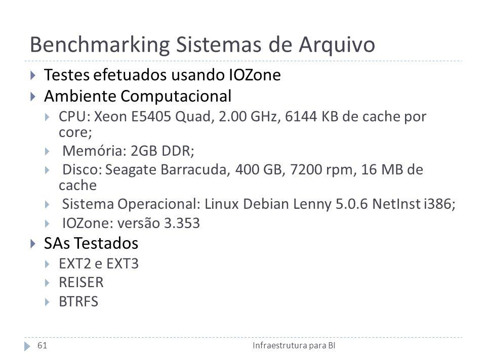 Benchmarking Sistemas de Arquivo