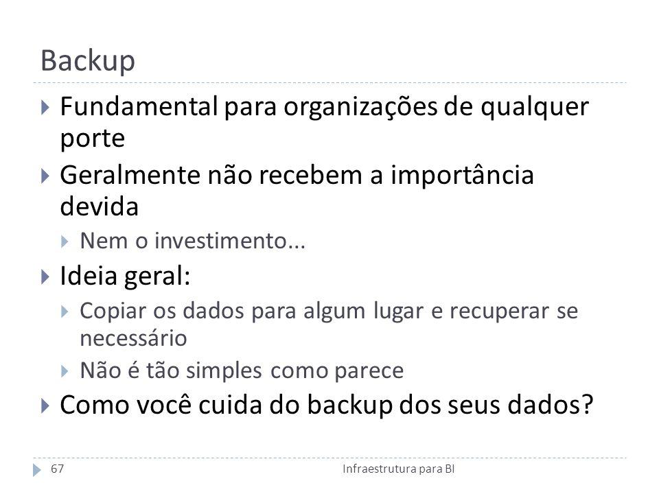 Backup Fundamental para organizações de qualquer porte
