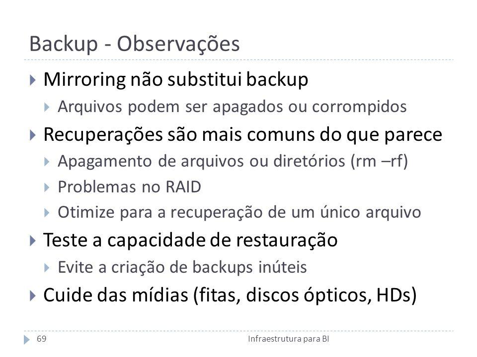 Backup - Observações Mirroring não substitui backup