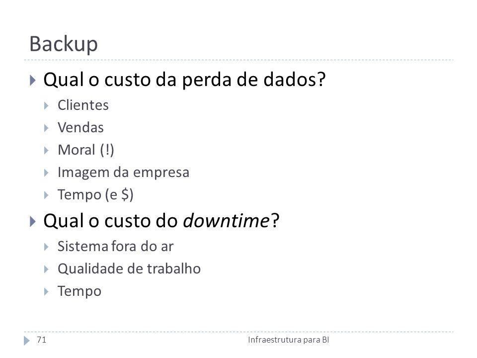 Backup Qual o custo da perda de dados Qual o custo do downtime
