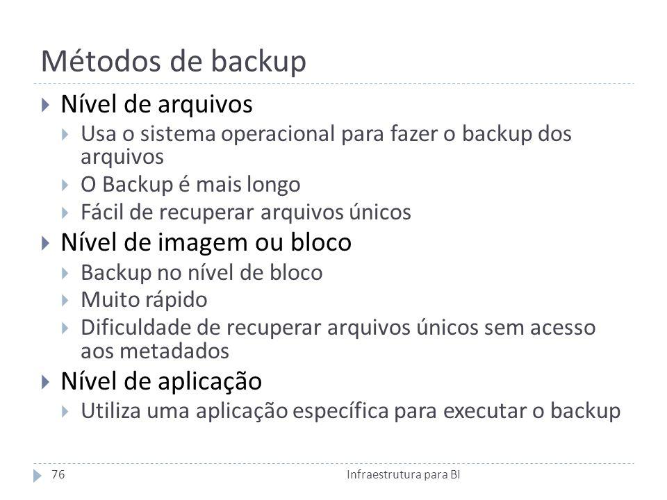 Métodos de backup Nível de arquivos Nível de imagem ou bloco