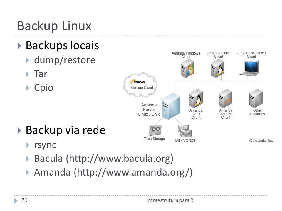 Backup Linux Backups locais Backup via rede dump/restore Tar Cpio