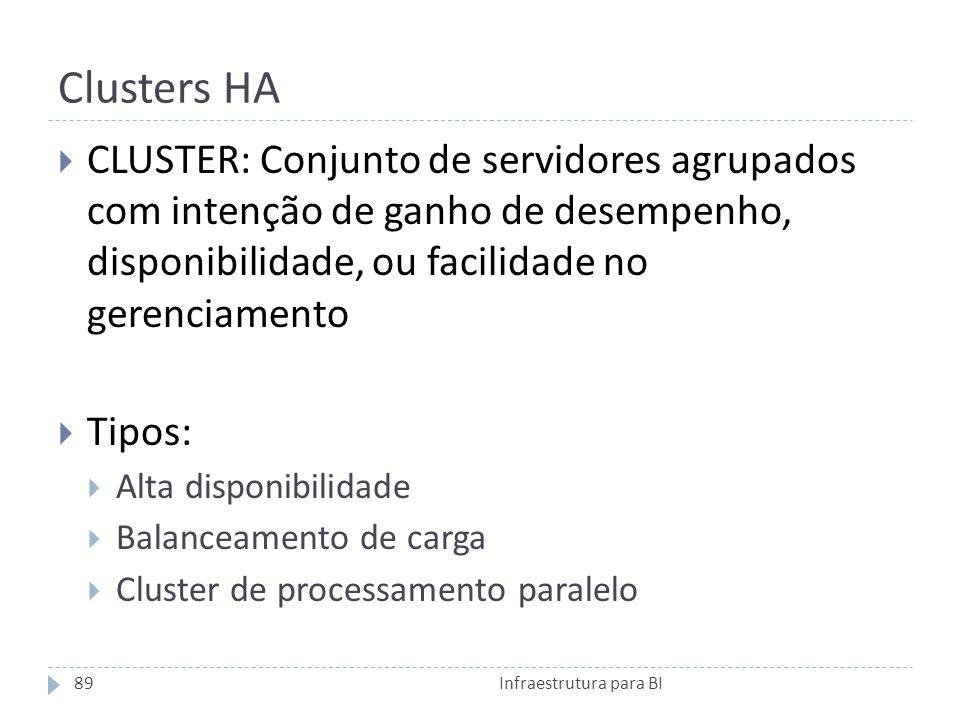 Clusters HA CLUSTER: Conjunto de servidores agrupados com intenção de ganho de desempenho, disponibilidade, ou facilidade no gerenciamento.