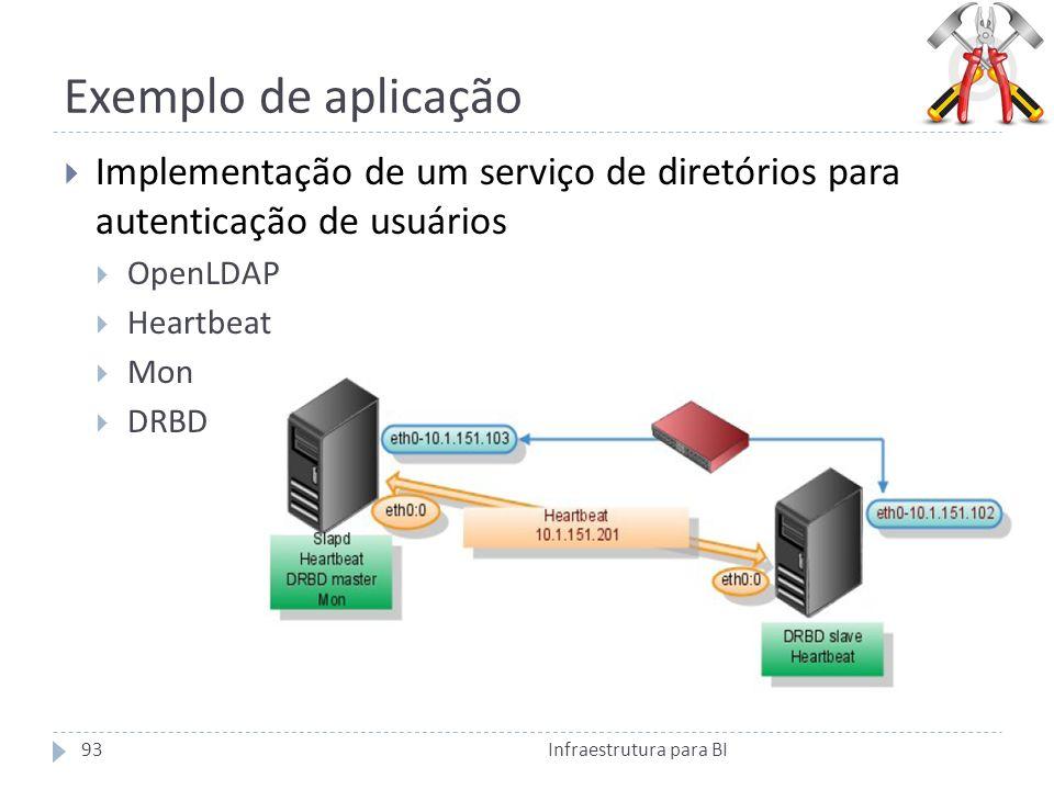 Exemplo de aplicação Implementação de um serviço de diretórios para autenticação de usuários. OpenLDAP.