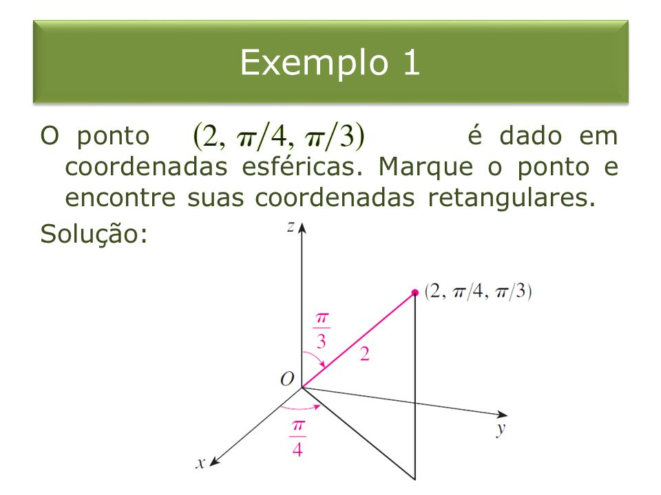 Exemplo 1 O ponto é dado em coordenadas esféricas.