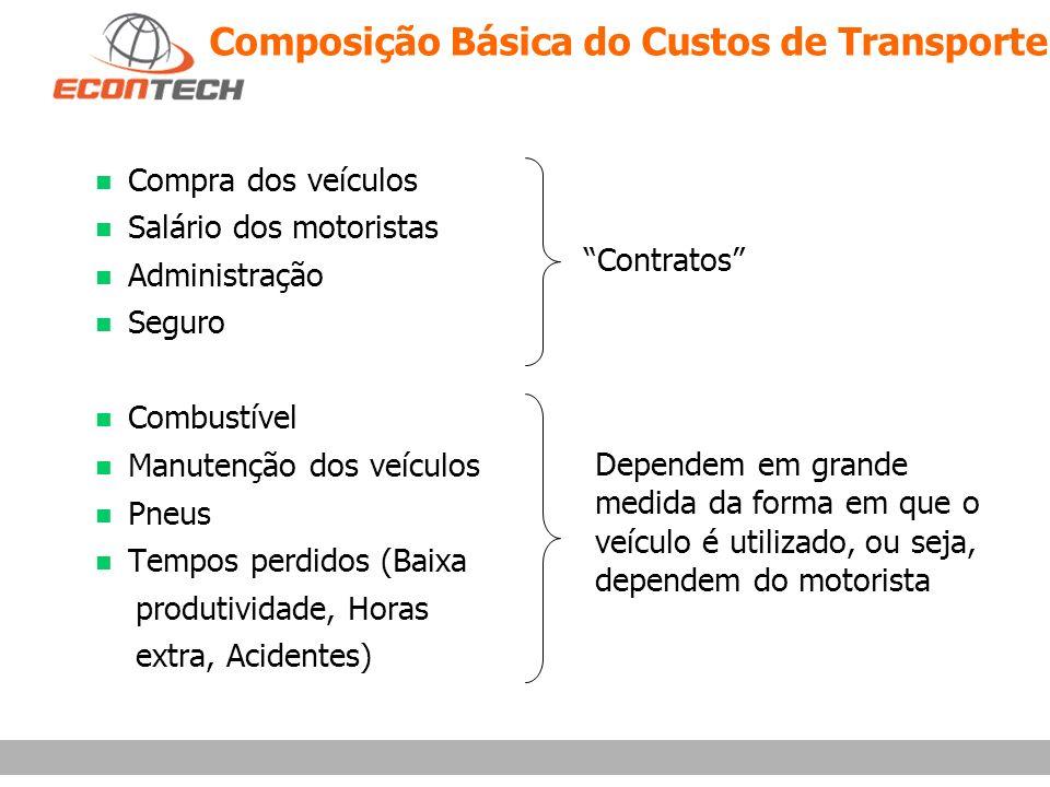 Composição Básica do Custos de Transporte