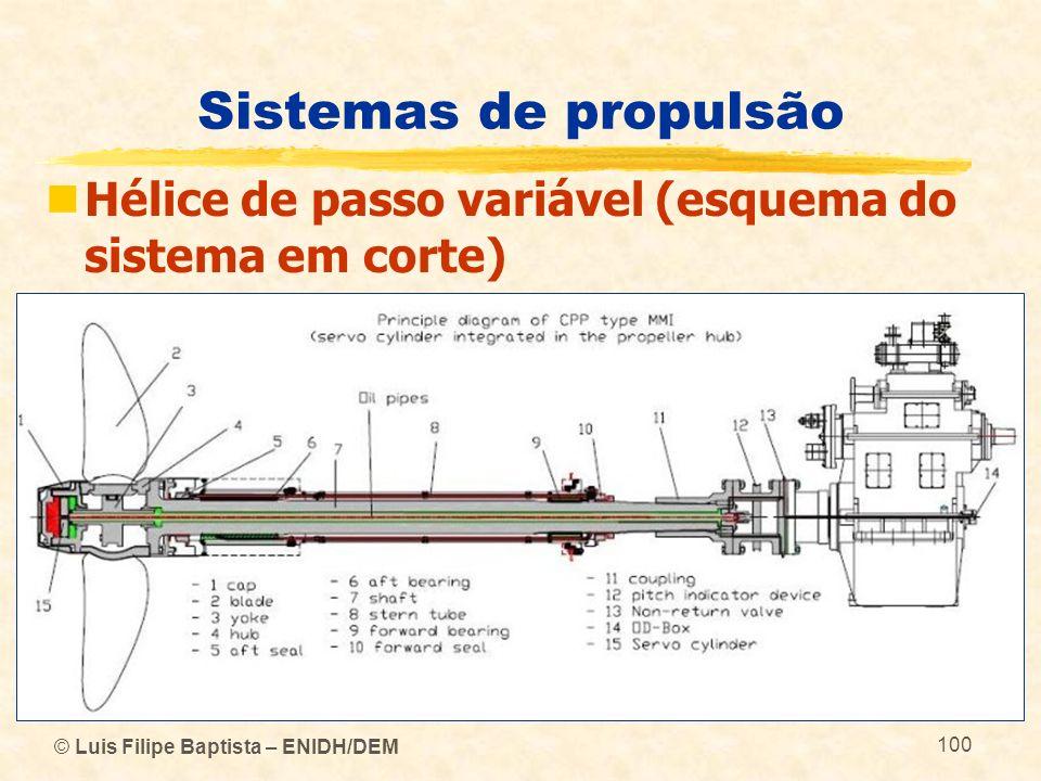 Sistemas de propulsão Hélice de passo variável (esquema do sistema em corte) © Luis Filipe Baptista – ENIDH/DEM.