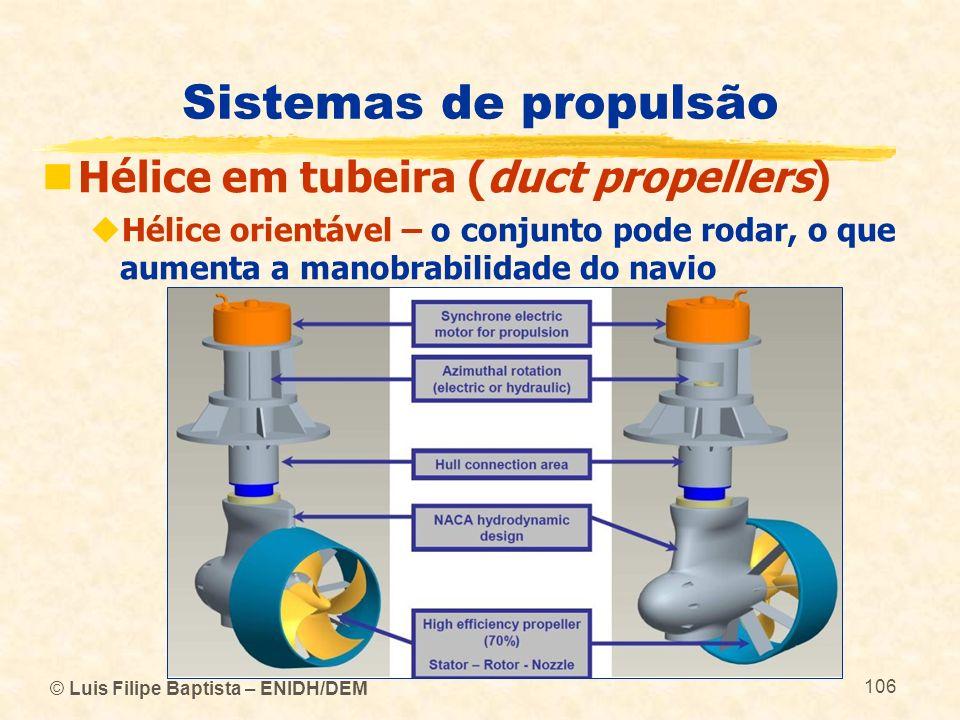 Sistemas de propulsão Hélice em tubeira (duct propellers)