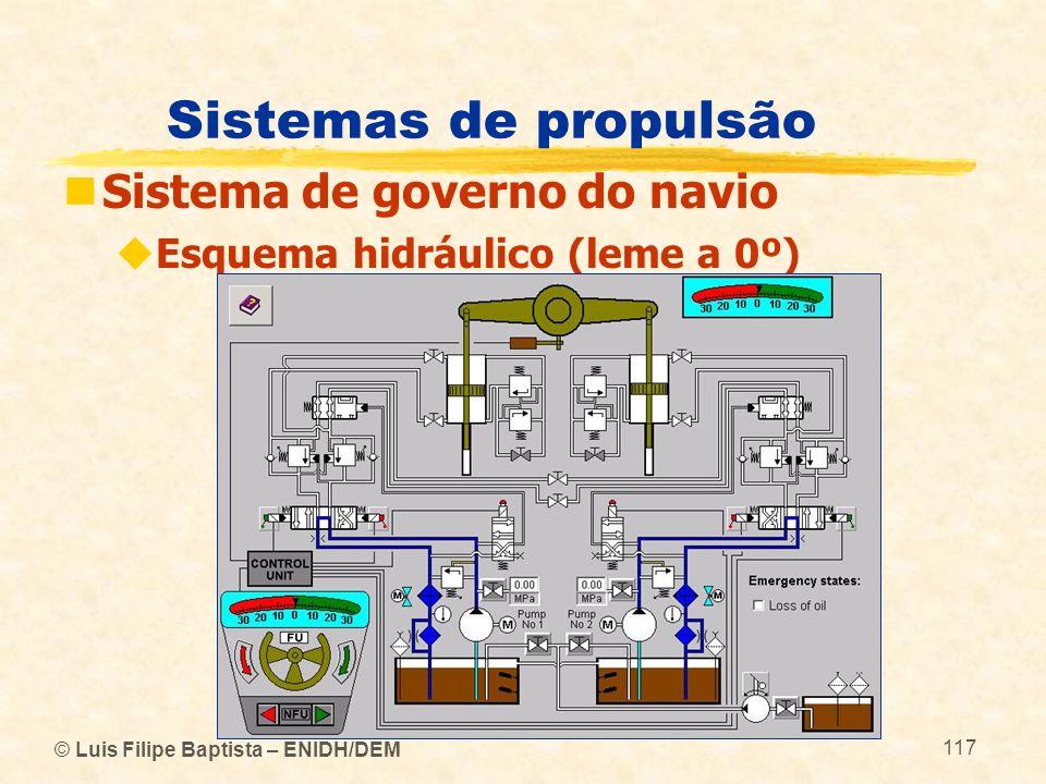 Sistemas de propulsão Sistema de governo do navio