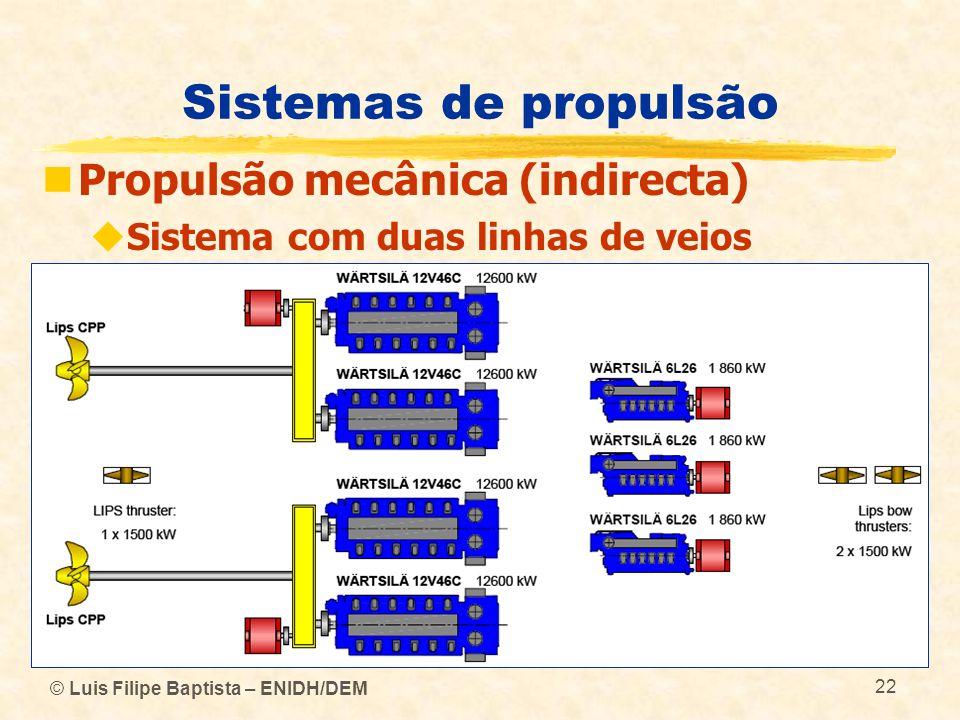 Sistemas de propulsão Propulsão mecânica (indirecta)