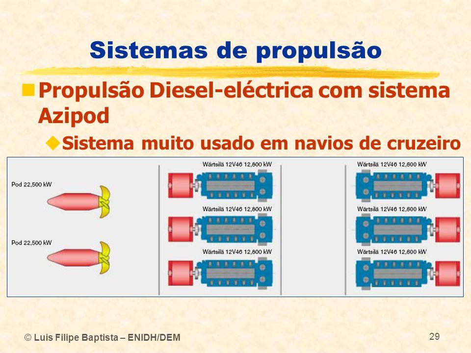Sistemas de propulsão Propulsão Diesel-eléctrica com sistema Azipod