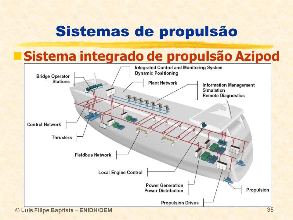 Sistemas de propulsão Sistema integrado de propulsão Azipod