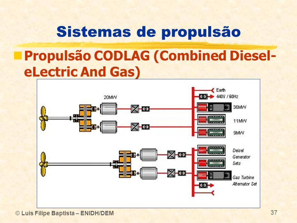 Sistemas de propulsão Propulsão CODLAG (Combined Diesel-eLectric And Gas) © Luis Filipe Baptista – ENIDH/DEM.