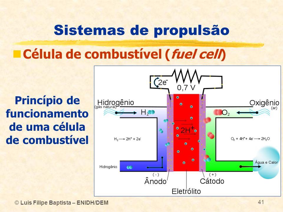 Princípio de funcionamento de uma célula de combustível
