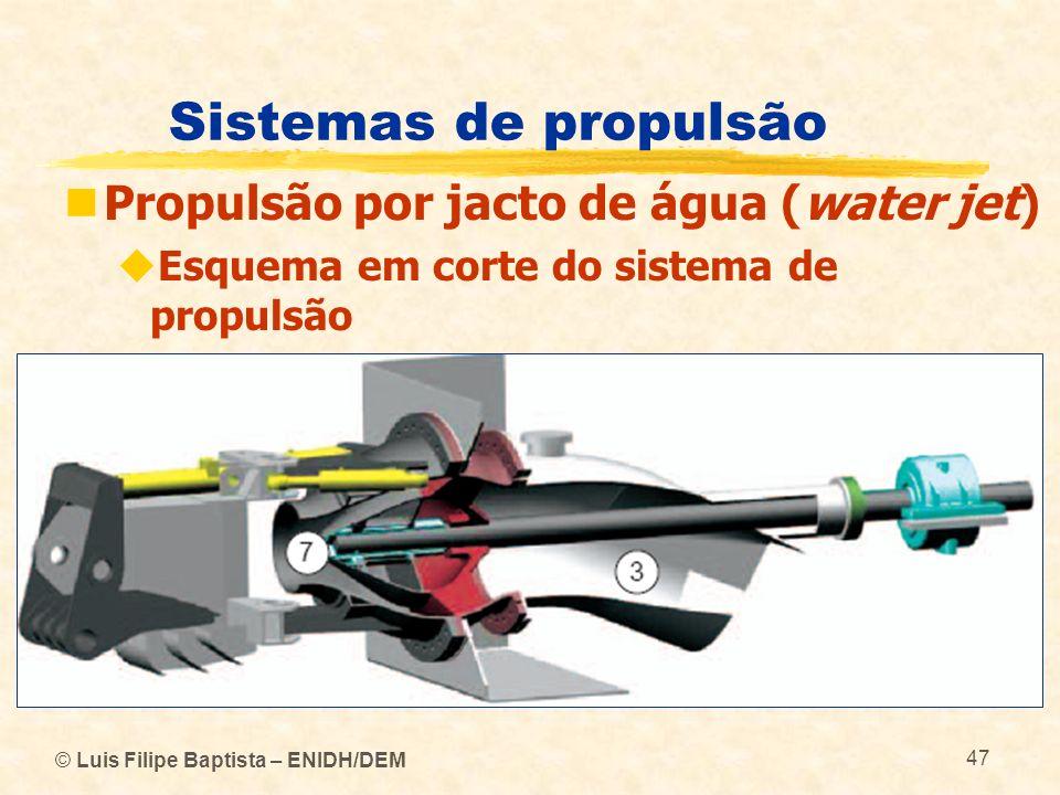 Sistemas de propulsão Propulsão por jacto de água (water jet)