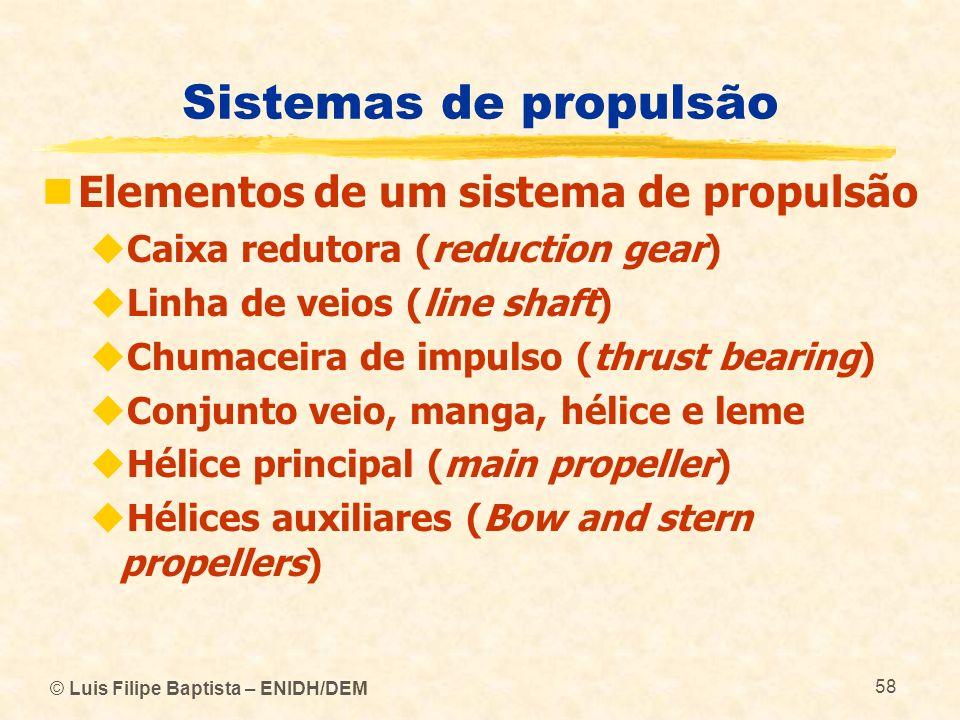 Sistemas de propulsão Elementos de um sistema de propulsão