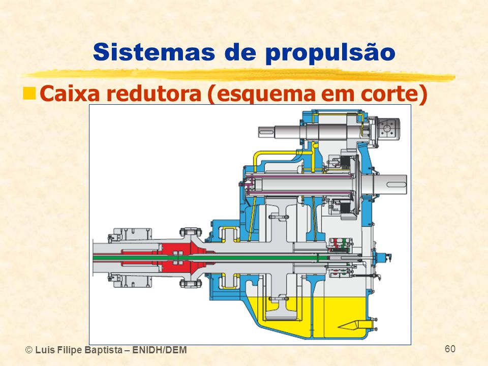 Sistemas de propulsão Caixa redutora (esquema em corte)