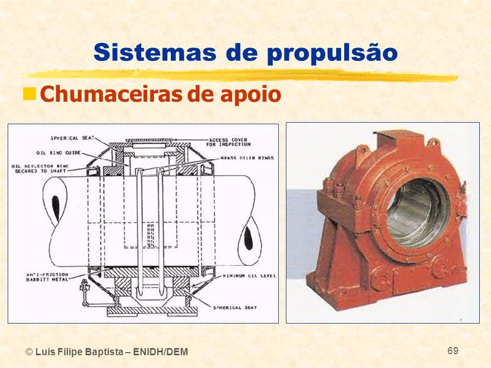Sistemas de propulsão Chumaceiras de apoio