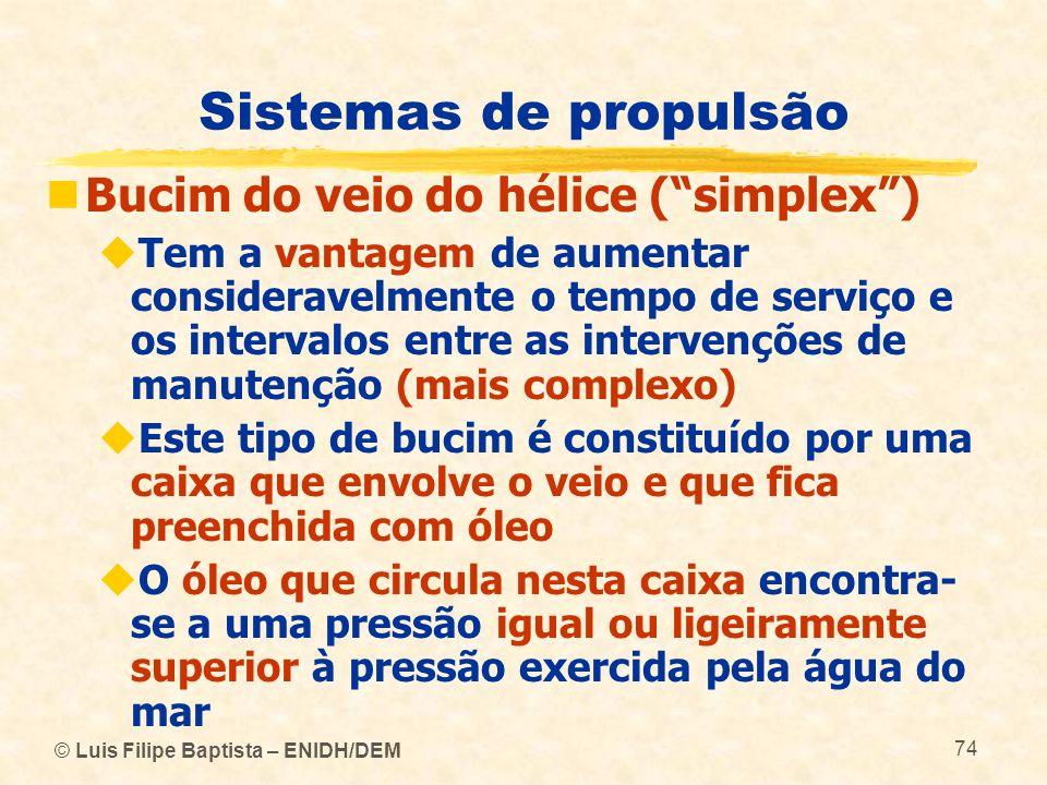 Sistemas de propulsão Bucim do veio do hélice ( simplex )