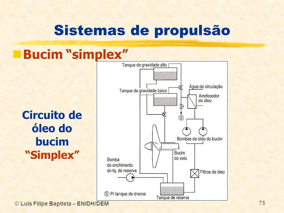 Circuito de óleo do bucim Simplex