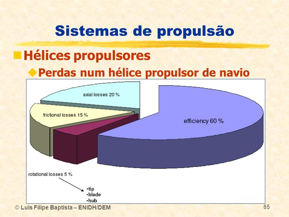 Sistemas de propulsão Hélices propulsores