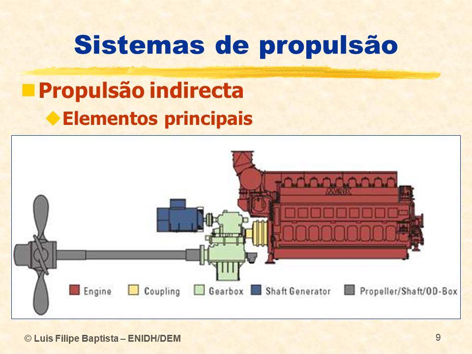 Sistemas de propulsão Propulsão indirecta Elementos principais