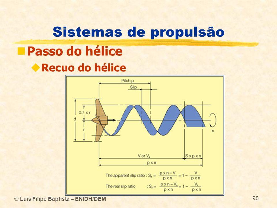 Sistemas de propulsão Passo do hélice Recuo do hélice