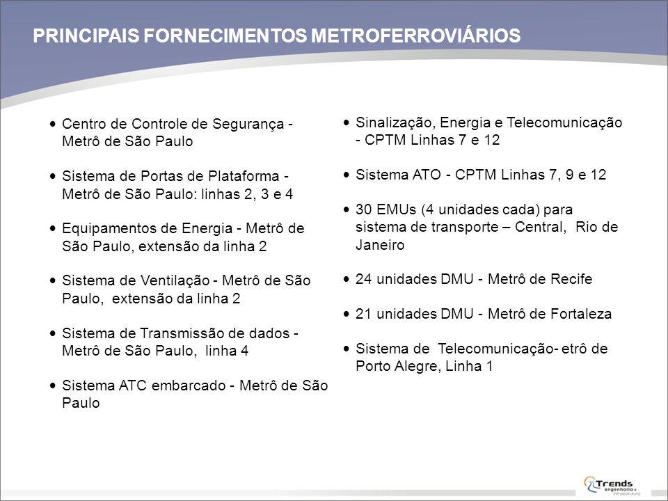 PRINCIPAIS FORNECIMENTOS METROFERROVIÁRIOS