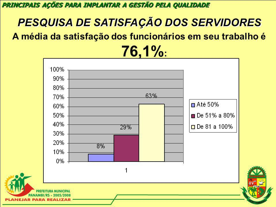 PESQUISA DE SATISFAÇÃO DOS SERVIDORES