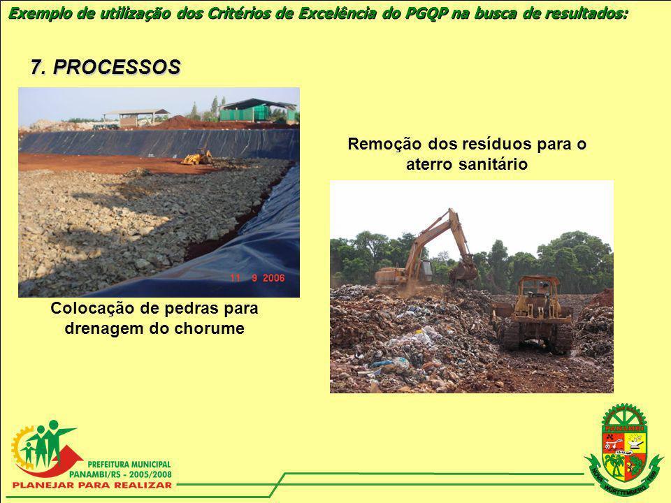 7. PROCESSOS Remoção dos resíduos para o aterro sanitário