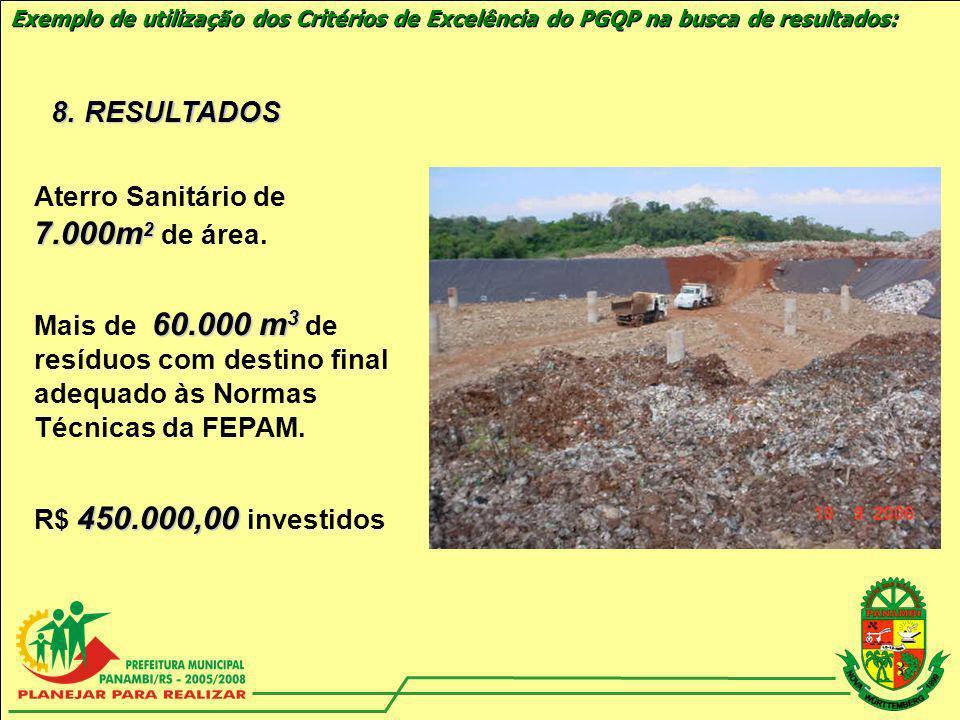 8. RESULTADOS Aterro Sanitário de 7.000m2 de área.