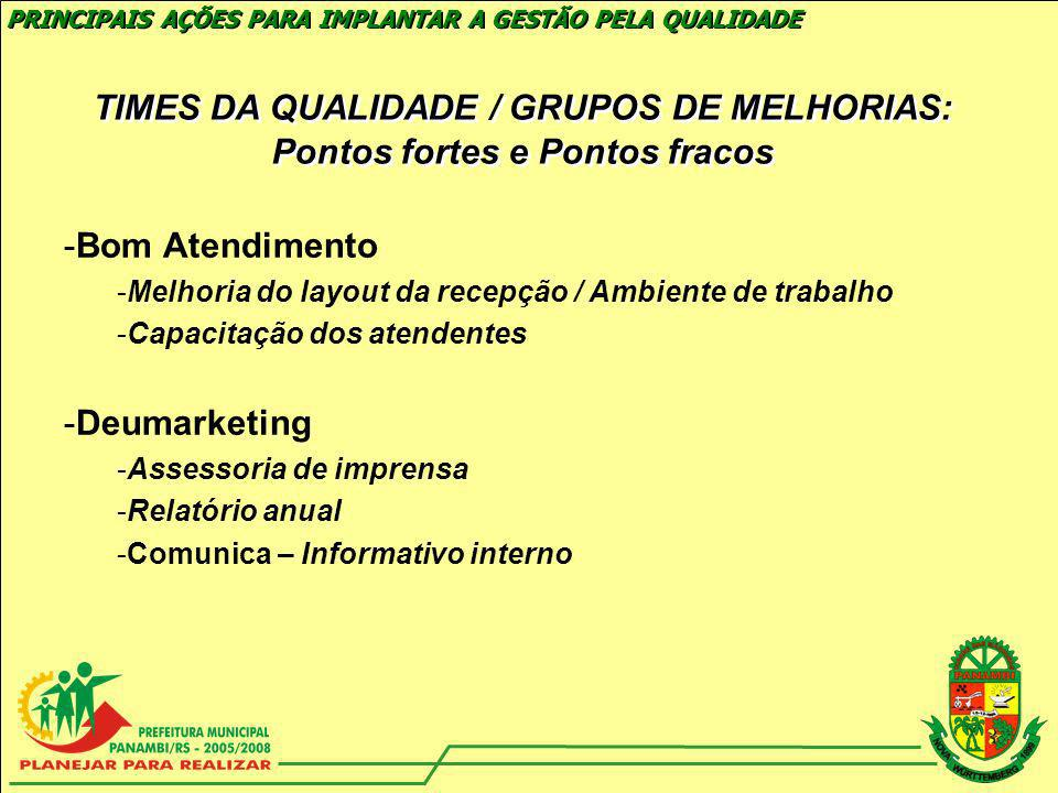 TIMES DA QUALIDADE / GRUPOS DE MELHORIAS: