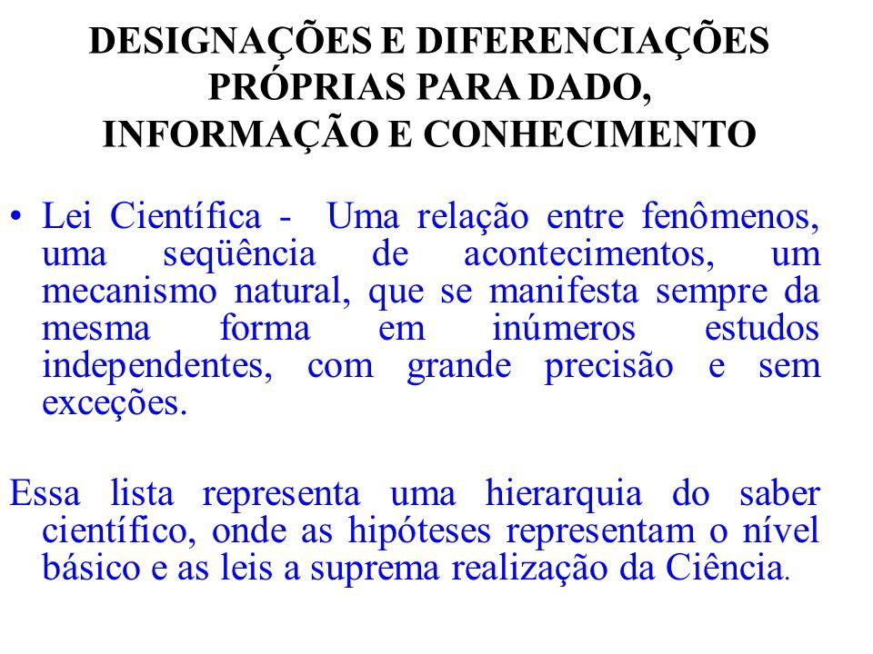 DESIGNAÇÕES E DIFERENCIAÇÕES PRÓPRIAS PARA DADO, INFORMAÇÃO E CONHECIMENTO