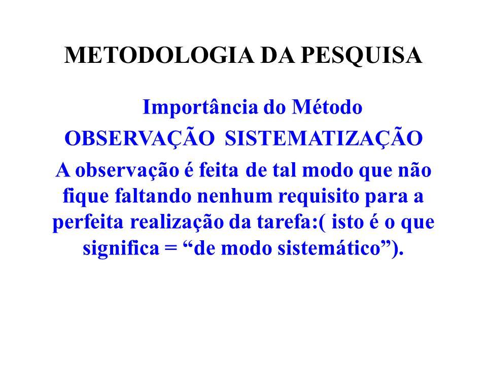 METODOLOGIA DA PESQUISA OBSERVAÇÃO SISTEMATIZAÇÃO