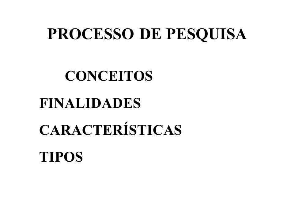 PROCESSO DE PESQUISA CONCEITOS FINALIDADES CARACTERÍSTICAS TIPOS