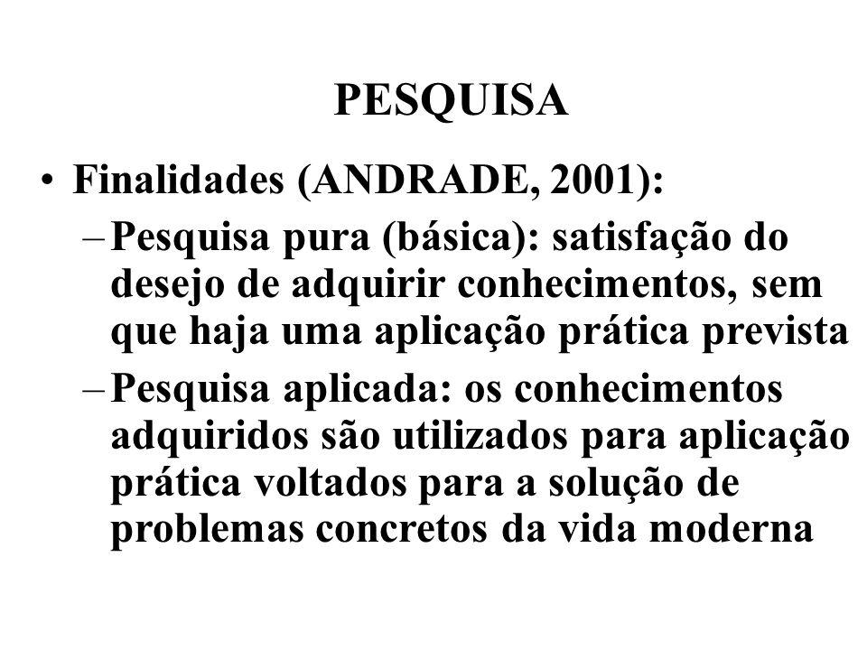 PESQUISA Finalidades (ANDRADE, 2001):