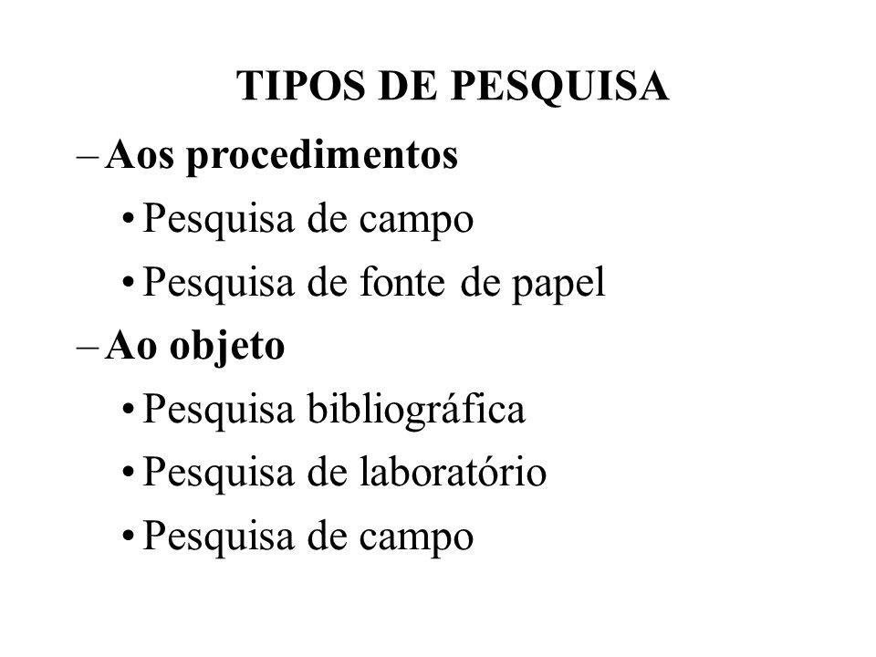 TIPOS DE PESQUISA Aos procedimentos. Pesquisa de campo. Pesquisa de fonte de papel. Ao objeto. Pesquisa bibliográfica.