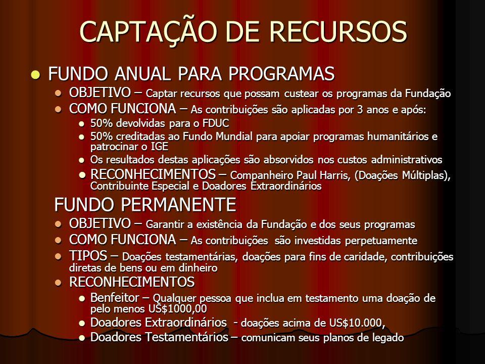 CAPTAÇÃO DE RECURSOS FUNDO ANUAL PARA PROGRAMAS FUNDO PERMANENTE