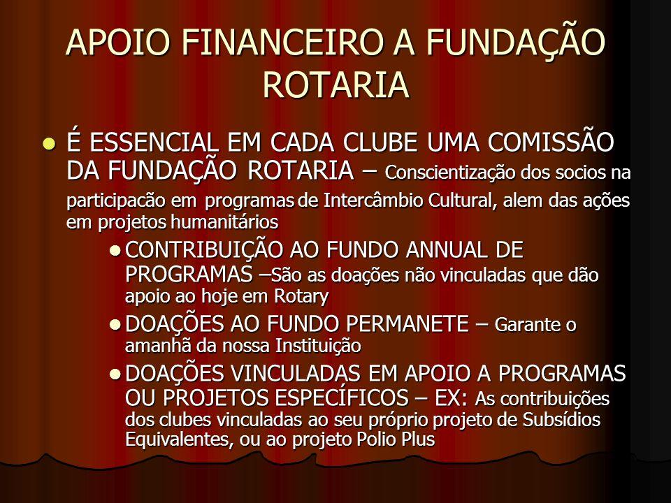 APOIO FINANCEIRO A FUNDAÇÃO ROTARIA
