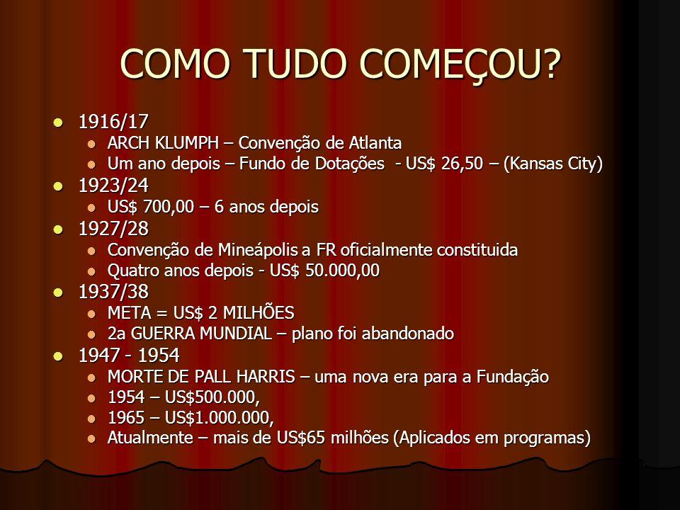 COMO TUDO COMEÇOU 1916/17 1923/24 1927/28 1937/38 1947 - 1954