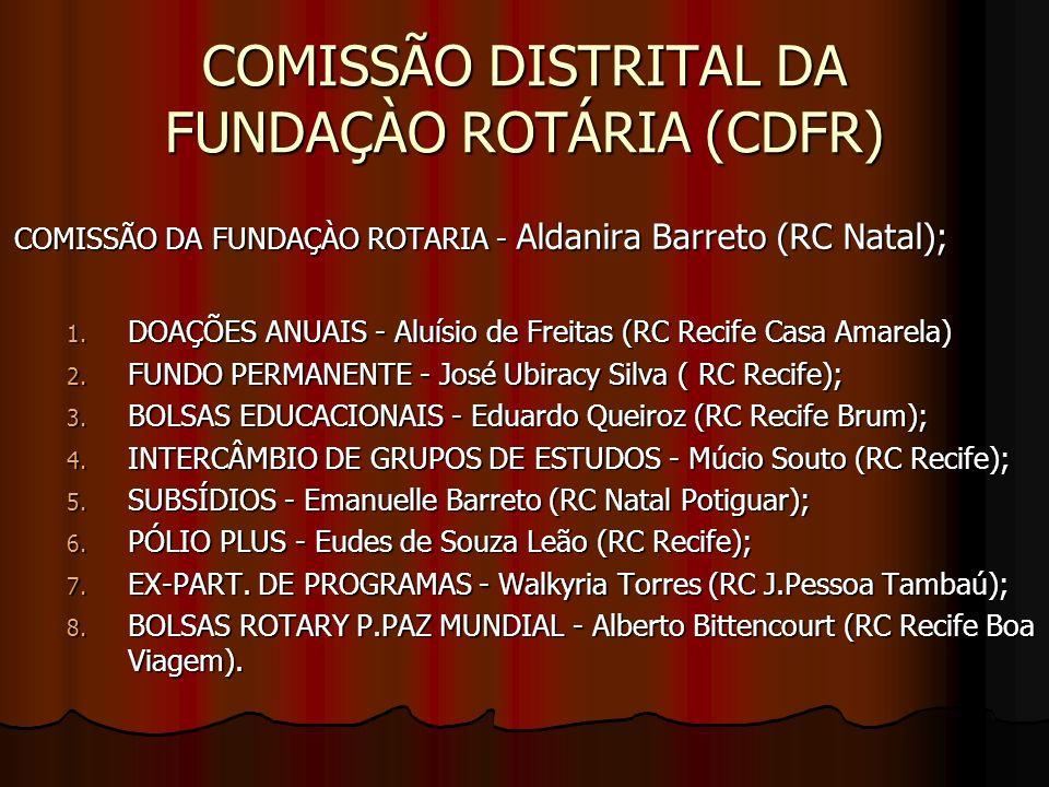 COMISSÃO DISTRITAL DA FUNDAÇÀO ROTÁRIA (CDFR)