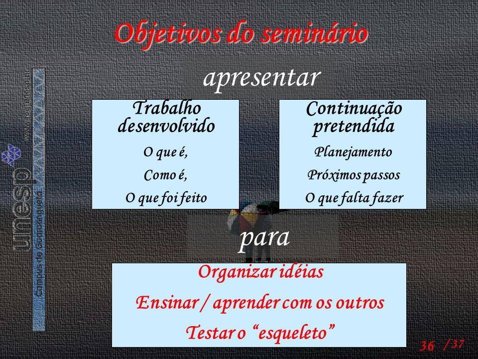 Objetivos do seminário